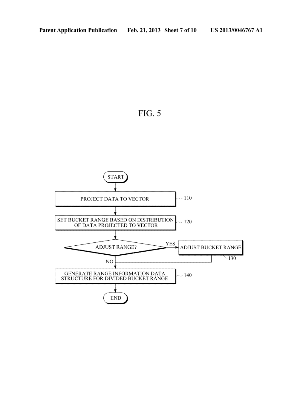APPARATUS AND METHOD FOR MANAGING BUCKET RANGE OF LOCALITY SENSITIVE HASH - diagram, schematic, and image 08