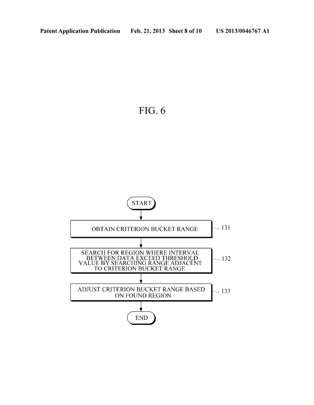APPARATUS AND METHOD FOR MANAGING BUCKET RANGE OF LOCALITY SENSITIVE HASH - diagram, schematic, and image 09