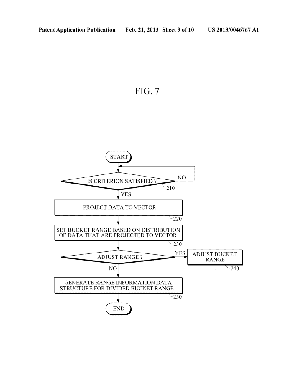 APPARATUS AND METHOD FOR MANAGING BUCKET RANGE OF LOCALITY SENSITIVE HASH - diagram, schematic, and image 10