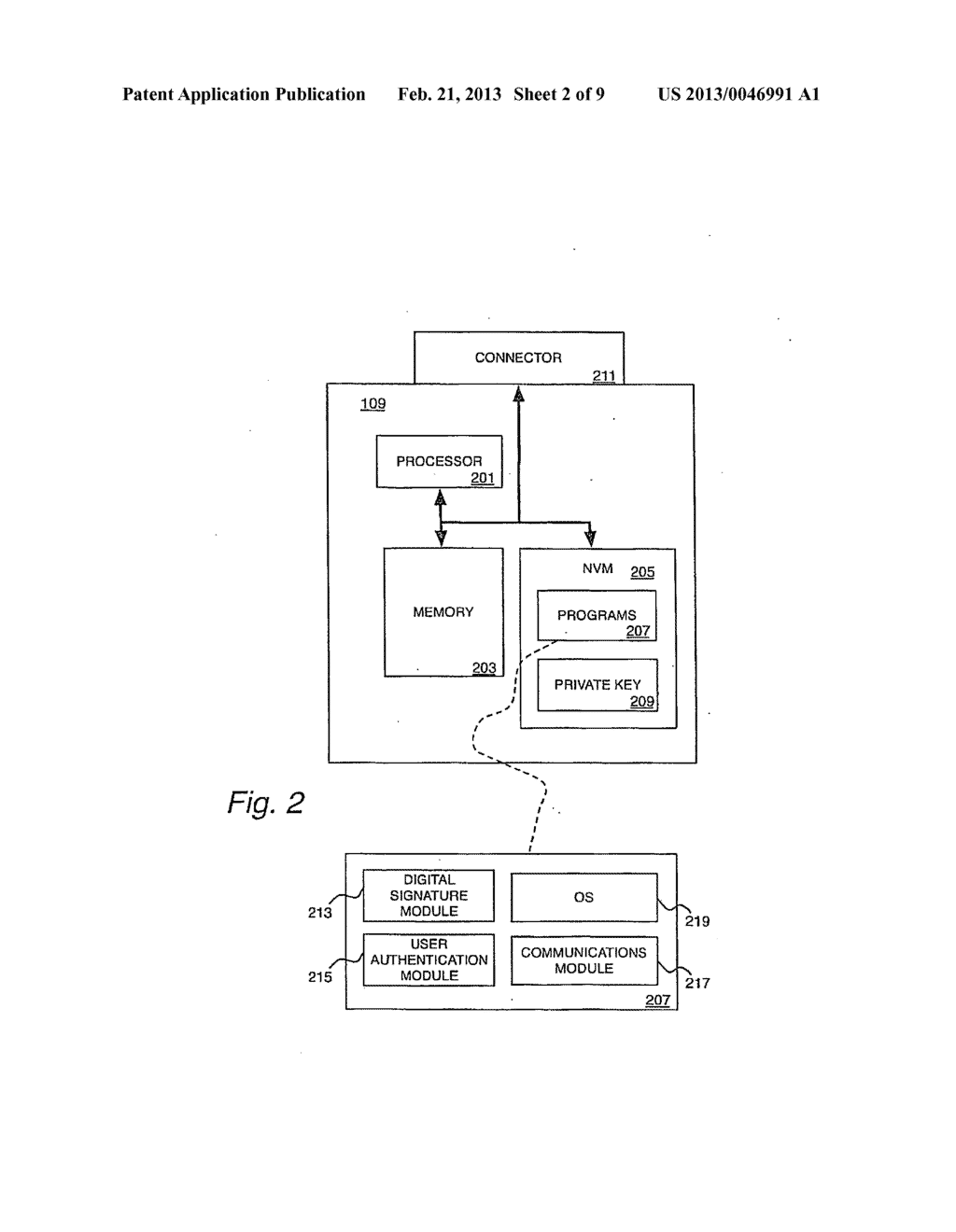 SYSTEM AND METHOD FOR USING A PORTABLE SECURITY DEVICE TO CRYPTOGRAHICALLY     SIGN A DOCUMENT IN RESPONSE TO SIGNATURE REQUESTS FROM A RELYING PARY TO     A DIGITAL SIGNATURE - diagram, schematic, and image 03