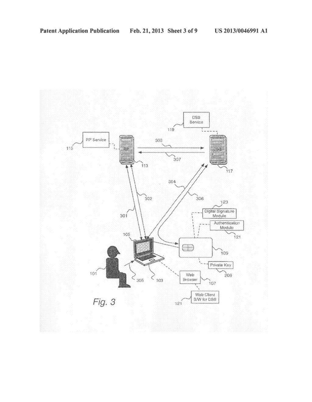 SYSTEM AND METHOD FOR USING A PORTABLE SECURITY DEVICE TO CRYPTOGRAHICALLY     SIGN A DOCUMENT IN RESPONSE TO SIGNATURE REQUESTS FROM A RELYING PARY TO     A DIGITAL SIGNATURE - diagram, schematic, and image 04