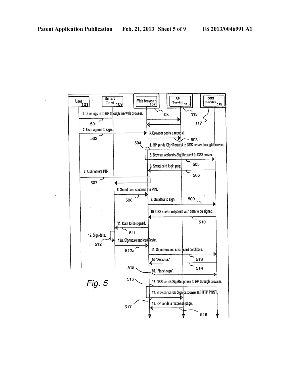 SYSTEM AND METHOD FOR USING A PORTABLE SECURITY DEVICE TO CRYPTOGRAHICALLY     SIGN A DOCUMENT IN RESPONSE TO SIGNATURE REQUESTS FROM A RELYING PARY TO     A DIGITAL SIGNATURE - diagram, schematic, and image 06