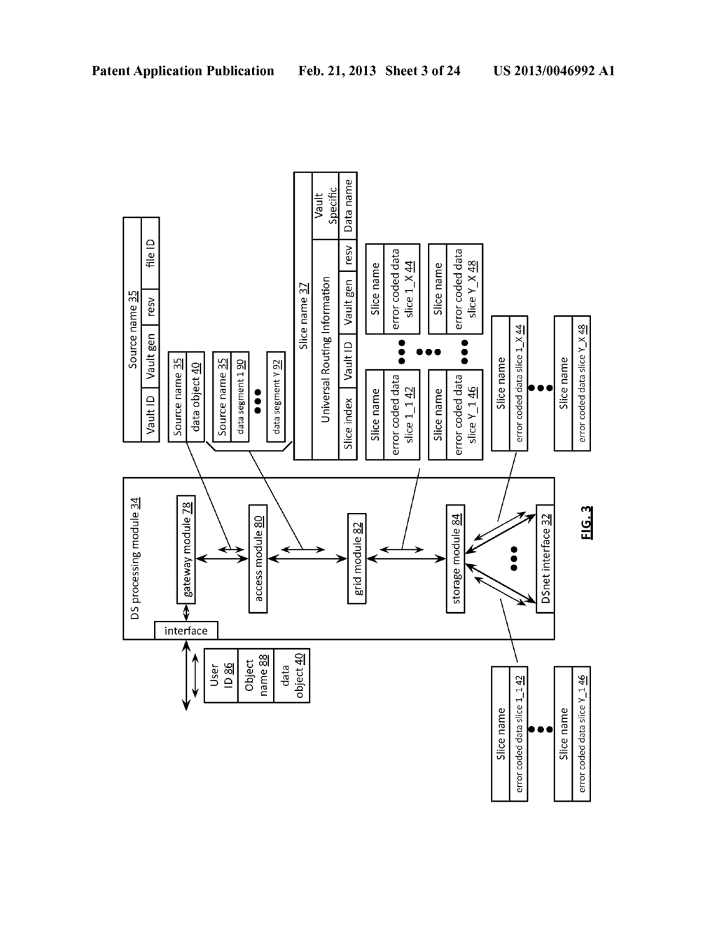 STORAGE AND RETRIEVAL OF DISPERSED STORAGE NETWORK ACCESS INFORMATION - diagram, schematic, and image 04