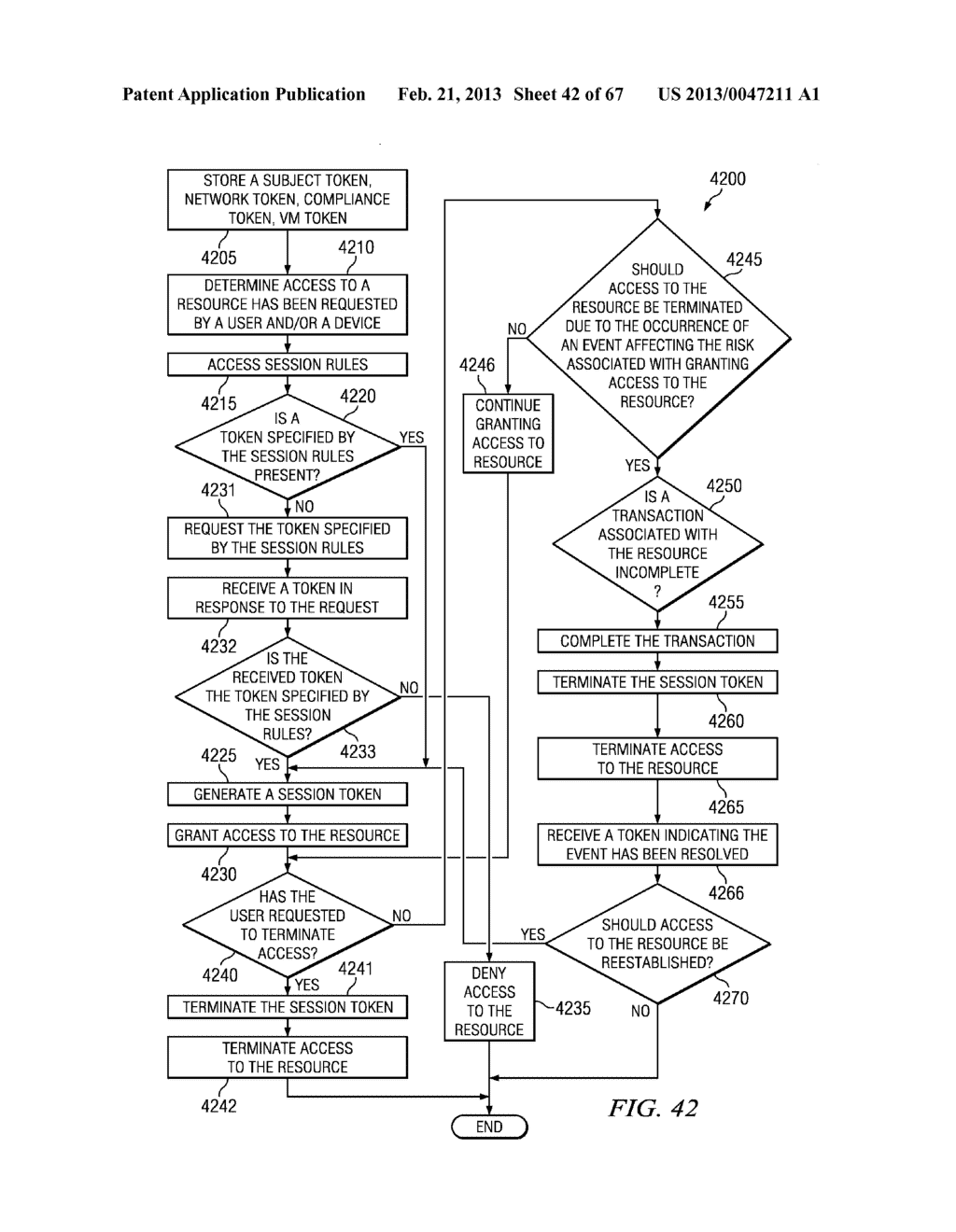 METHOD AND APPARATUS FOR NETWORK SESSION VALIDATION - diagram, schematic, and image 43