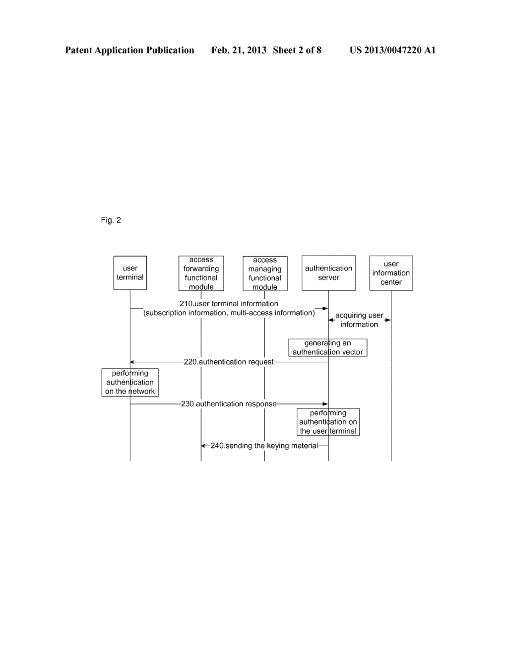 Method and system for multi-access authentication in next generation     network - diagram, schematic, and image 03