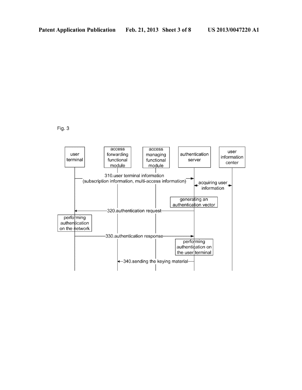 Method and system for multi-access authentication in next generation     network - diagram, schematic, and image 04