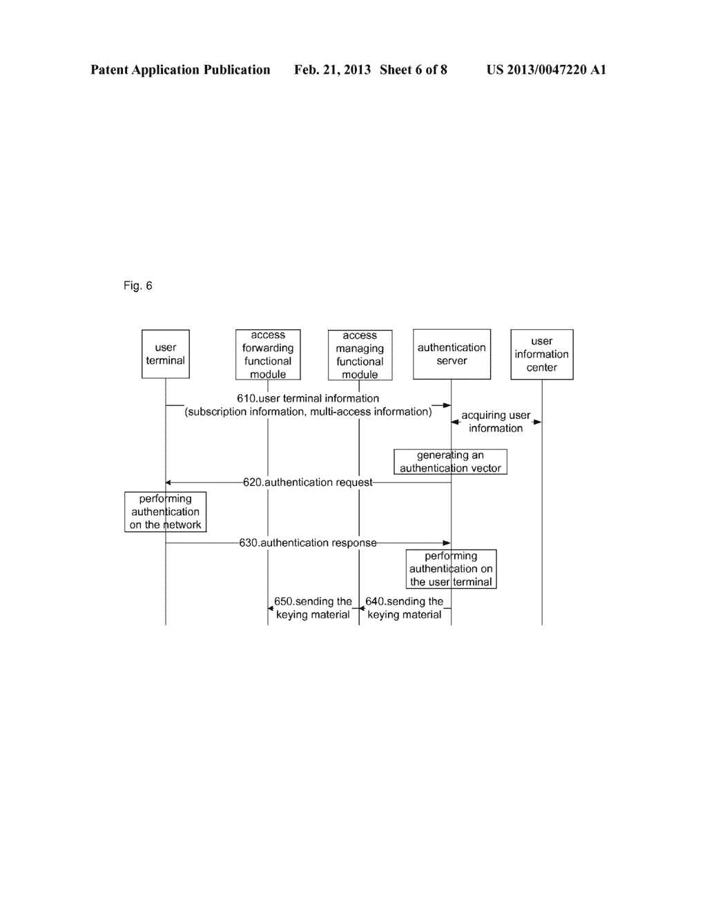 Method and system for multi-access authentication in next generation     network - diagram, schematic, and image 07