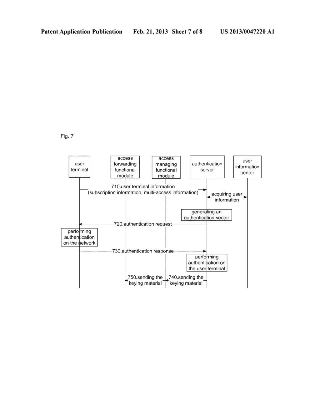 Method and system for multi-access authentication in next generation     network - diagram, schematic, and image 08