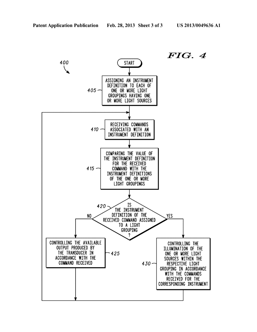 Electronic Device for Controlling Lighting Effects Using an Audio File - diagram, schematic, and image 04