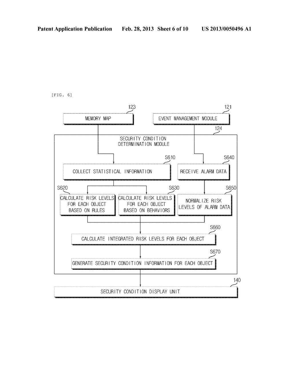SECURITY MONITORING METHOD AND APPARATUS USING AUGMENTED REALITY - diagram, schematic, and image 07