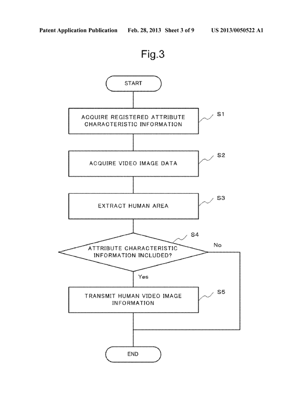 VIDEO IMAGE PROVIDING APPARATUS, VIDEO IMAGE UTILIZING APPARATUS, VIDEO     IMAGE PROVIDING SYSTEM, VIDEO IMAGE PROVIDING METHOD AND RECORDING MEDIUM - diagram, schematic, and image 04