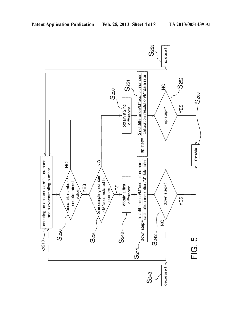 FREQUENCY CALIBRATION DEVICE AND METHOD FOR PROGRAMMABLE OSCILLATOR - diagram, schematic, and image 05