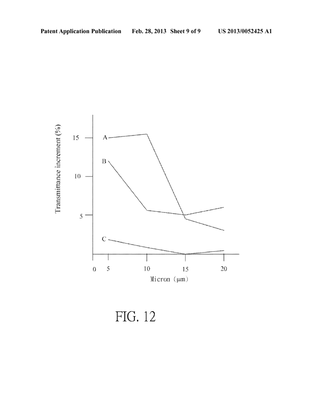 MICRO-NANO COMPOSITE STRUCTURE AND PRODUCTION METHOD THEREOF - diagram, schematic, and image 10