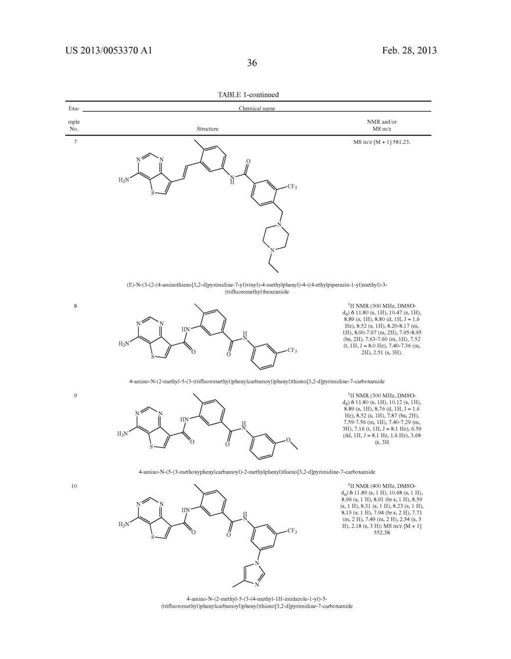THIENO[3,2-d]PYRIMIDINE DERIVATIVES HAVING INHIBITORY ACTIVITY ON PROTEIN     KINASES - diagram, schematic, and image 37
