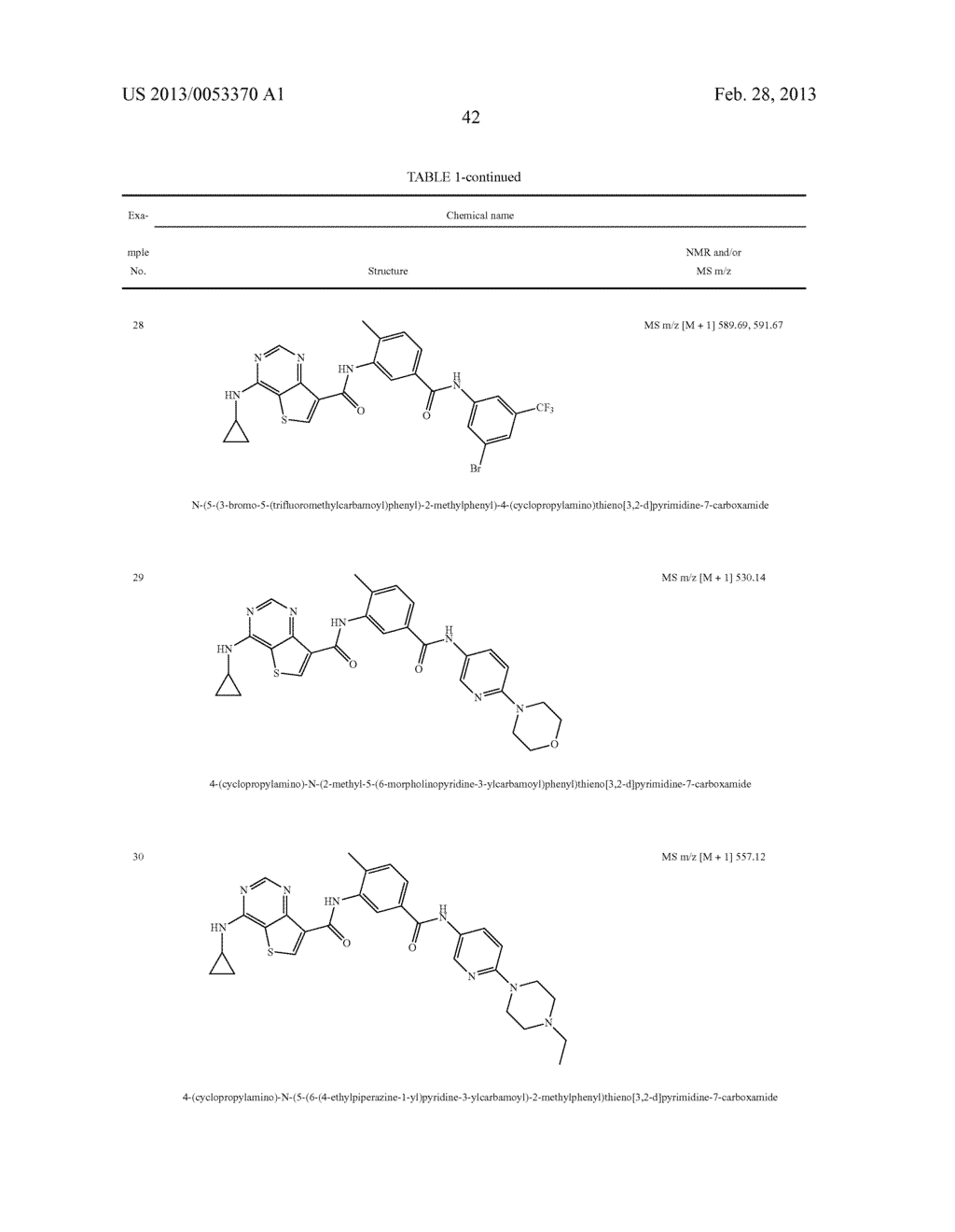 THIENO[3,2-d]PYRIMIDINE DERIVATIVES HAVING INHIBITORY ACTIVITY ON PROTEIN     KINASES - diagram, schematic, and image 43