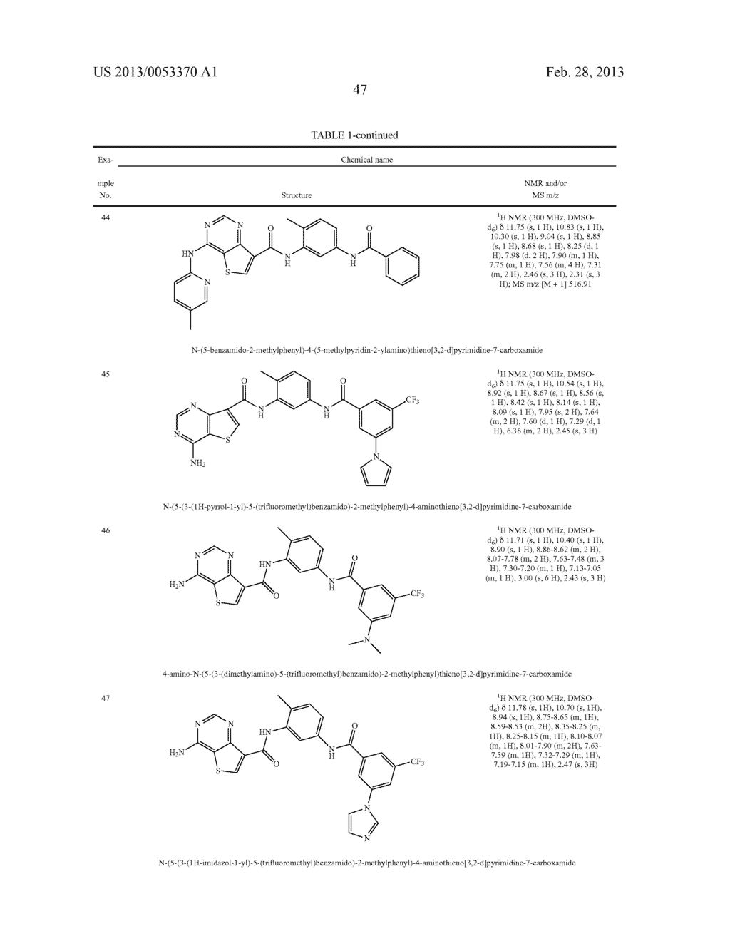 THIENO[3,2-d]PYRIMIDINE DERIVATIVES HAVING INHIBITORY ACTIVITY ON PROTEIN     KINASES - diagram, schematic, and image 48