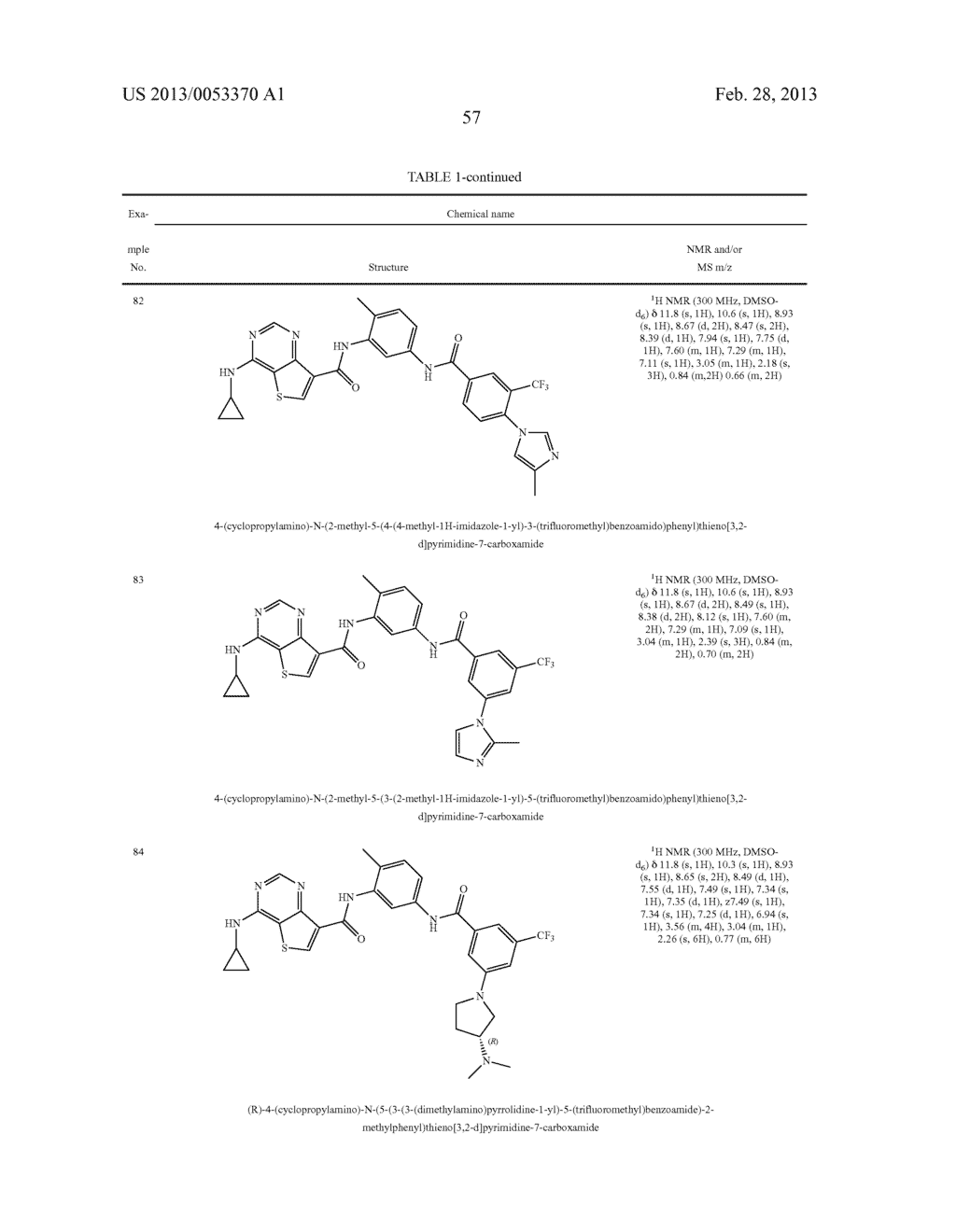 THIENO[3,2-d]PYRIMIDINE DERIVATIVES HAVING INHIBITORY ACTIVITY ON PROTEIN     KINASES - diagram, schematic, and image 58