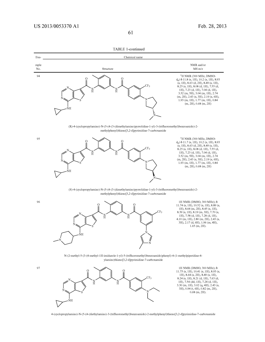 THIENO[3,2-d]PYRIMIDINE DERIVATIVES HAVING INHIBITORY ACTIVITY ON PROTEIN     KINASES - diagram, schematic, and image 62