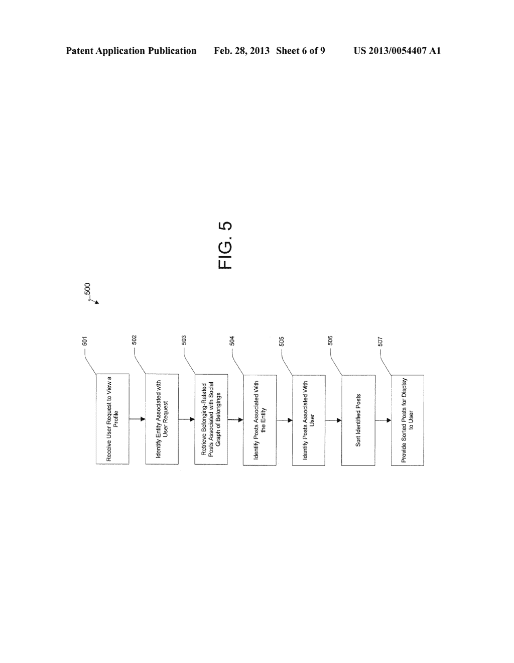 System and Method for Recommending Items to Users Based on Social Graph     Information - diagram, schematic, and image 07