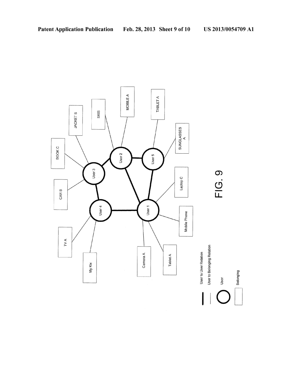 System and Method for Displaying a Belonging-Related Stream - diagram, schematic, and image 10