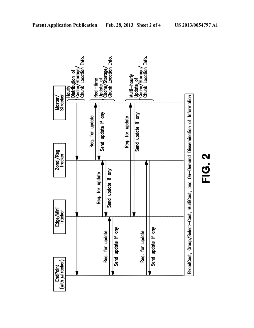 METHOD AND SYSTEM FOR HIERARCHICAL TRACKING OF CONTENT AND CACHE FOR     NETWORKING AND DISTRIBUTION TO WIRED AND MOBILE DEVICES - diagram, schematic, and image 03
