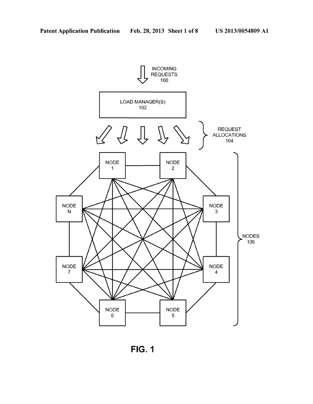 PREVENTING OSCILLATORY LOAD BEHAVIOR IN A MULTI-NODE DISTRIBUTED SYSTEM - diagram, schematic, and image 02
