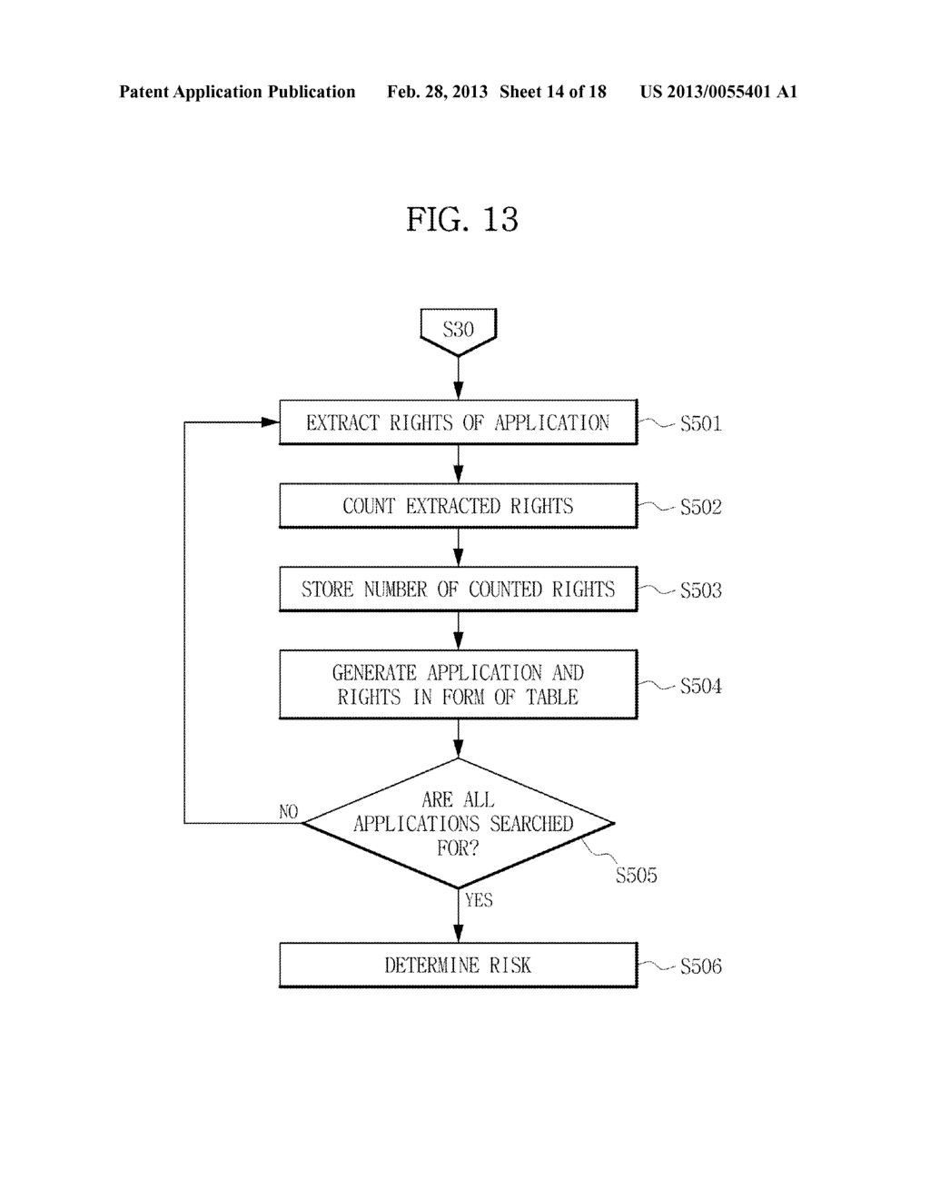 TERMINAL AND METHOD FOR PROVIDING RISK OF APPLICATION USING THE SAME - diagram, schematic, and image 15