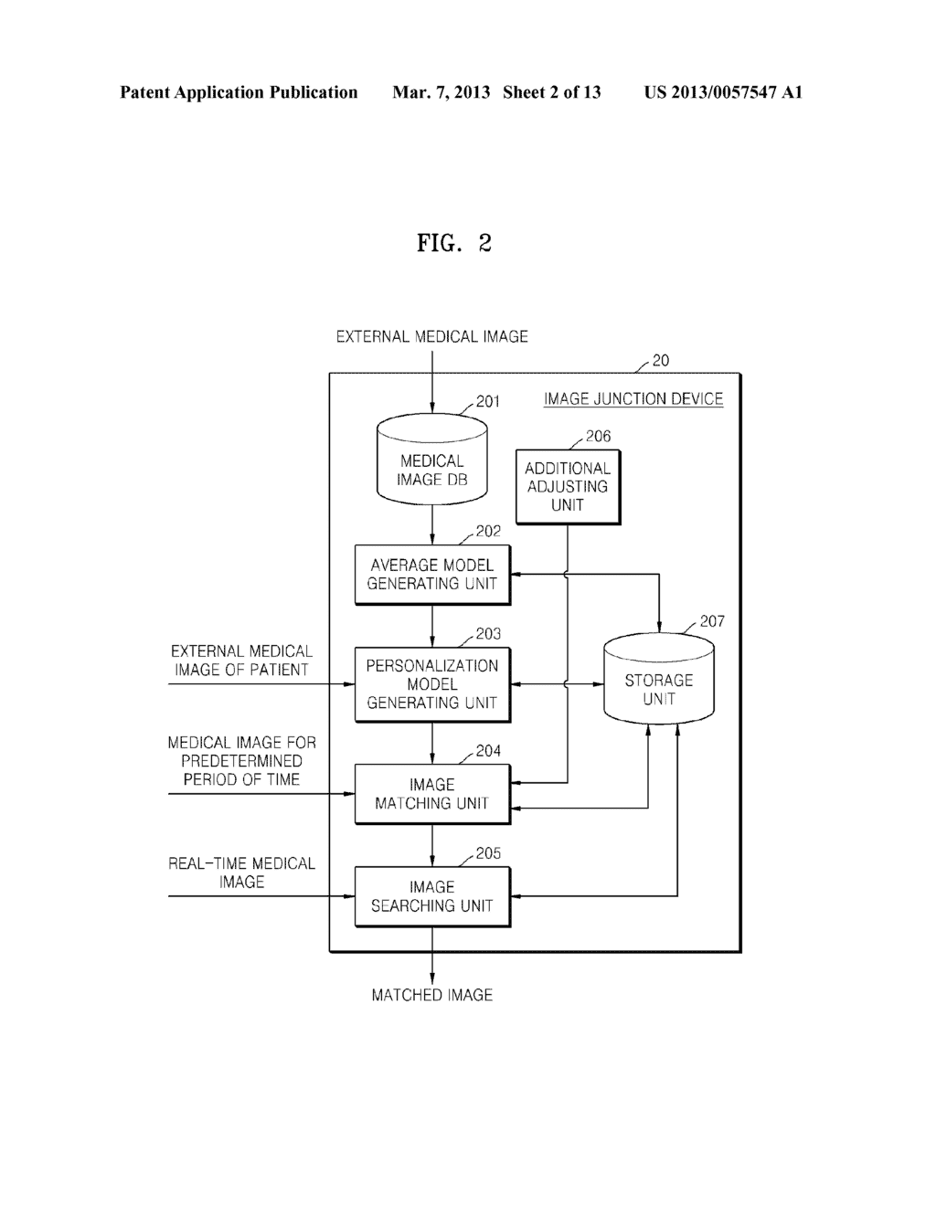 METHOD AND APPARATUS FOR GENERATING AN IMAGE OF AN ORGAN - diagram, schematic, and image 03