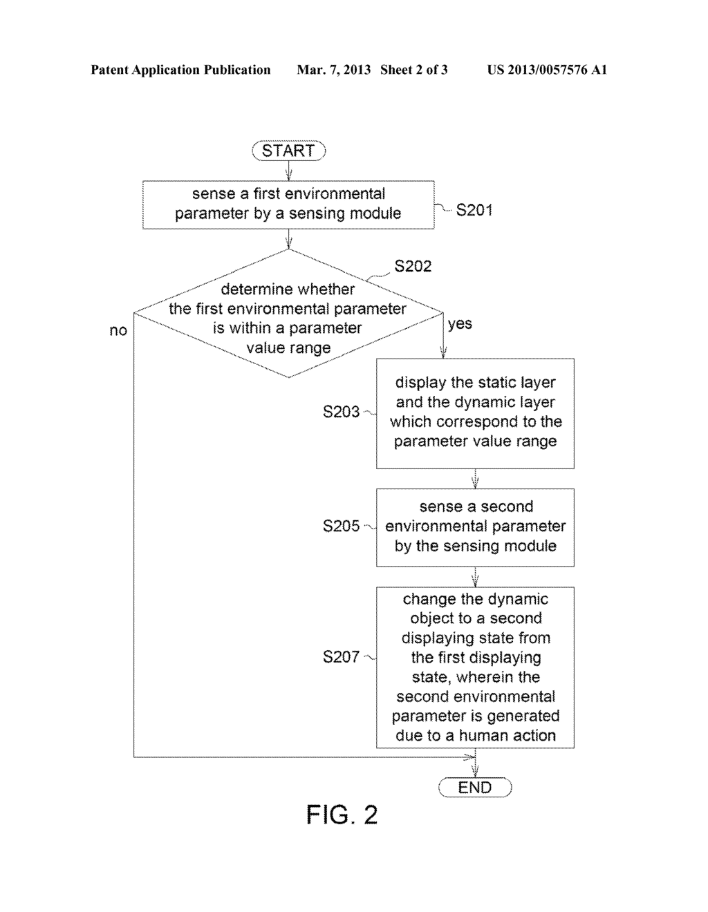 DISPLAY METHOD AND ELECTRONIC DEVICE USING THE SAME - diagram, schematic, and image 03
