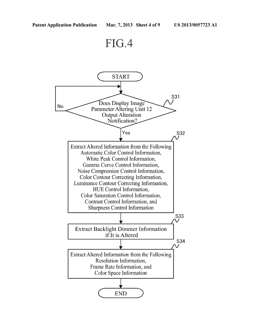 IMAGING SYSTEM, IMAGING DEVICE AND DISPLAY DEVICE - diagram, schematic, and image 05