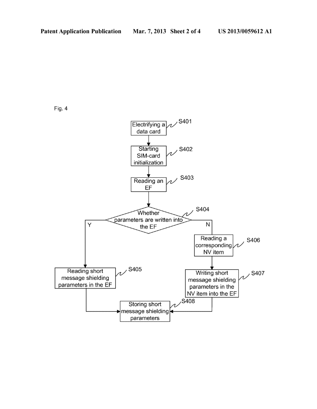 Method and data card for shielding short message receiving function - diagram, schematic, and image 03