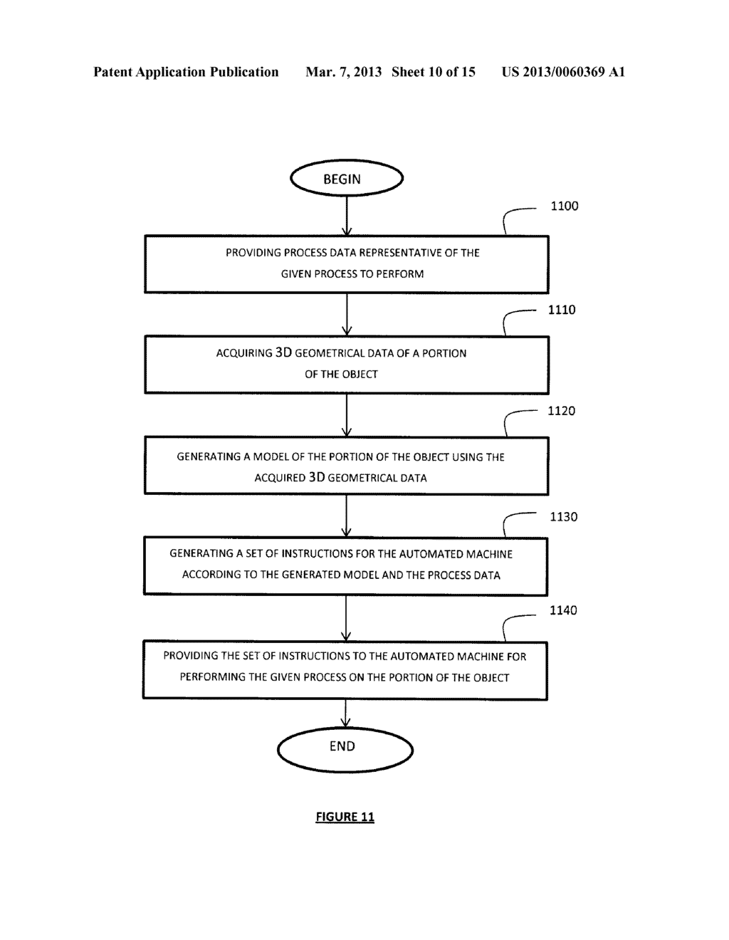 METHOD AND SYSTEM FOR GENERATING INSTRUCTIONS FOR AN AUTOMATED MACHINE - diagram, schematic, and image 11