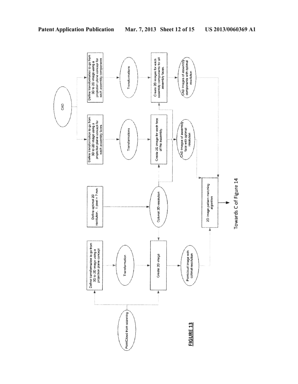 METHOD AND SYSTEM FOR GENERATING INSTRUCTIONS FOR AN AUTOMATED MACHINE - diagram, schematic, and image 13