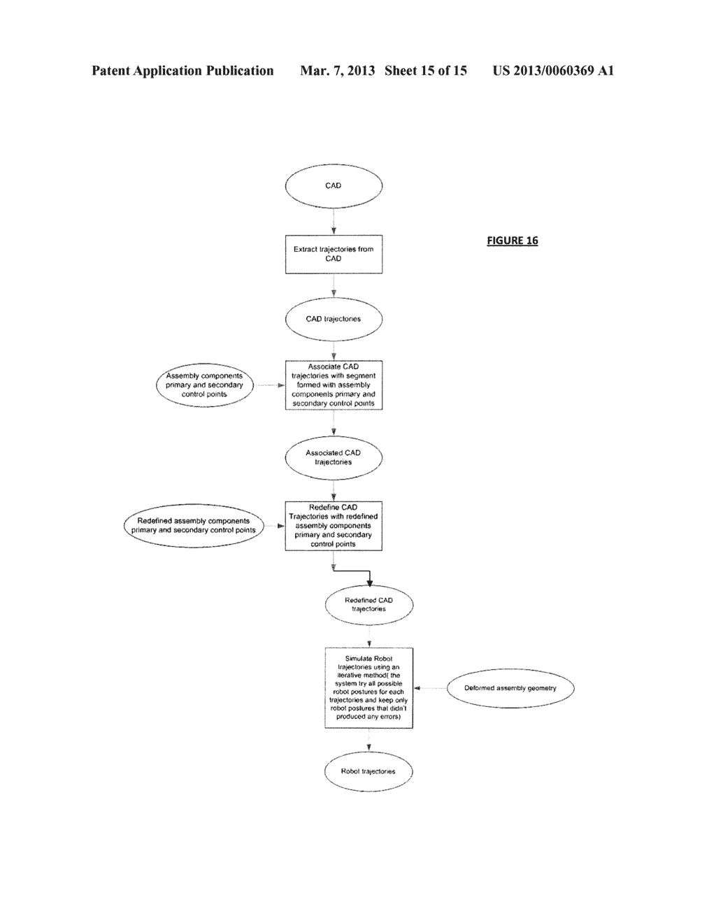 METHOD AND SYSTEM FOR GENERATING INSTRUCTIONS FOR AN AUTOMATED MACHINE - diagram, schematic, and image 16