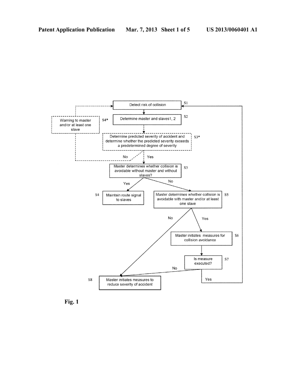 APPARATUS AND METHOD FOR PREVENTING A VEHICLE COLLISION, VEHICLE - diagram, schematic, and image 02