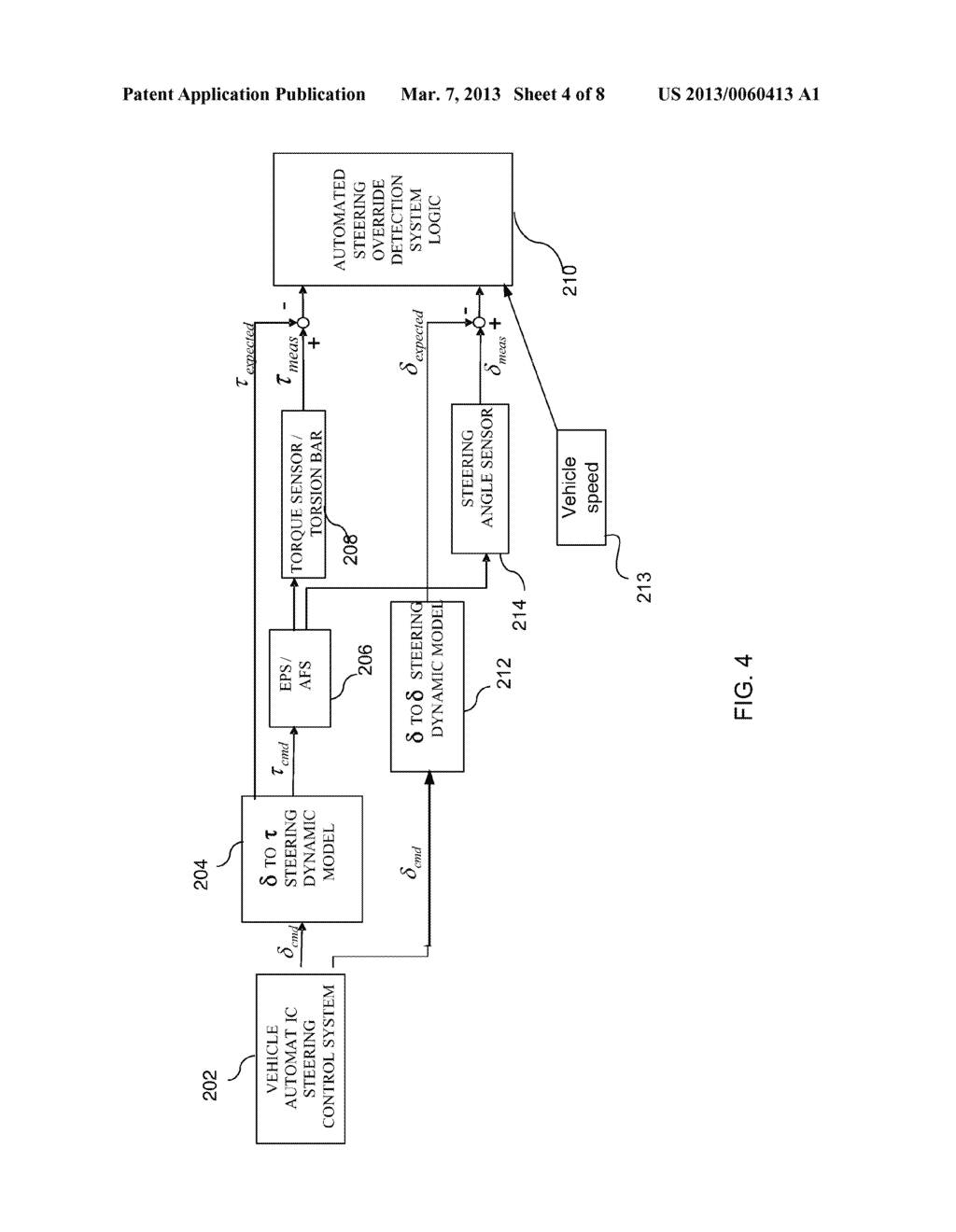 SYSTEM AND METHOD FOR SPEED ADAPTIVE STEERING OVERRIDE DETECTION DURING     AUTOMATED LANE CENTERING - diagram, schematic, and image 05