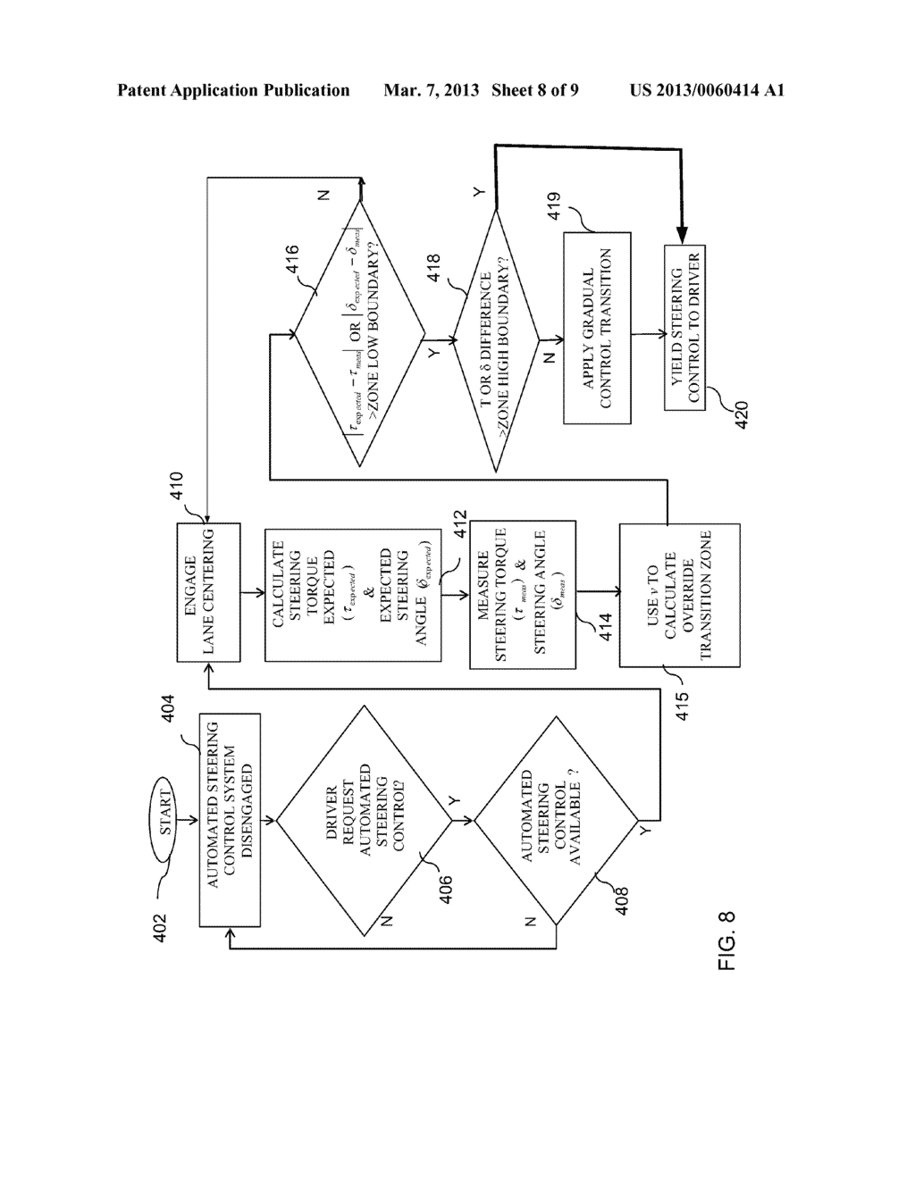SYSTEM AND METHOD FOR SMOOTH STEERING OVERRIDE TRANSITION DURING AUTOMATED     LANE CENTERING - diagram, schematic, and image 09
