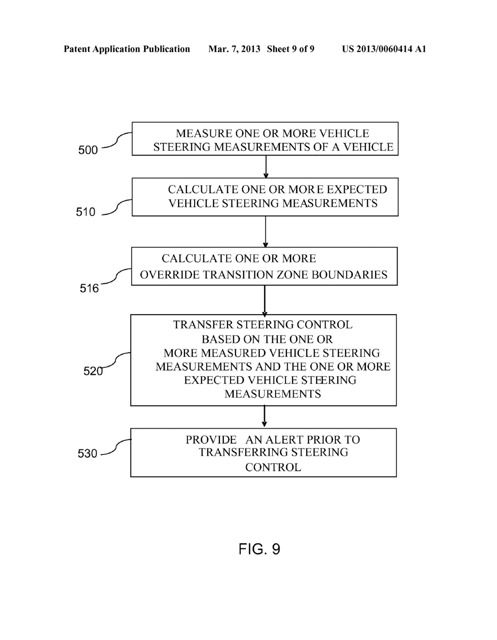 SYSTEM AND METHOD FOR SMOOTH STEERING OVERRIDE TRANSITION DURING AUTOMATED     LANE CENTERING - diagram, schematic, and image 10
