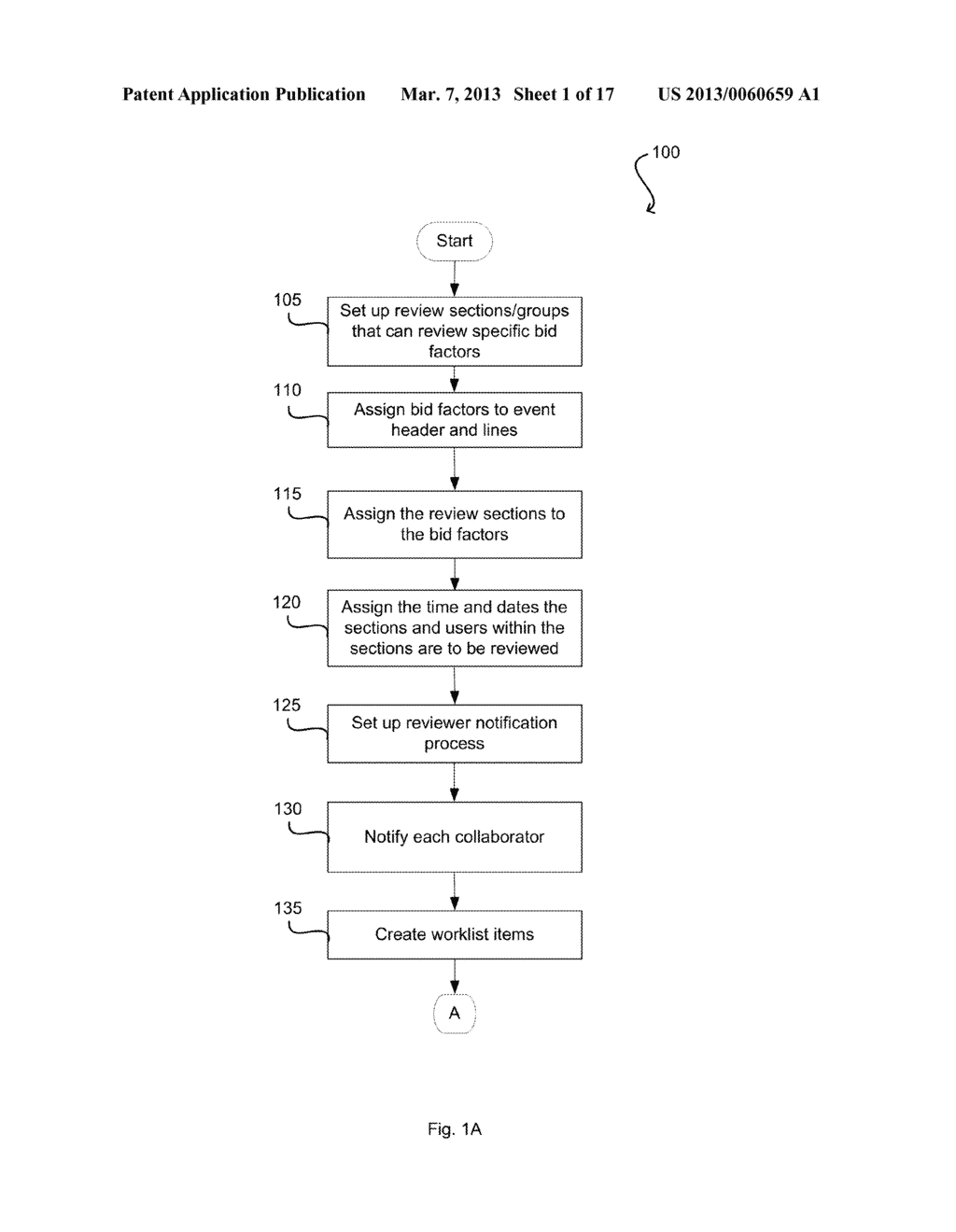 SYSTEM AND METHOD FOR SPLITTING COLLABORATION ON EVENT METRICS FOR A     SUPPLIER TO RESPOND TO BASED ON FUNCTIONAL ROLE - diagram, schematic, and image 02