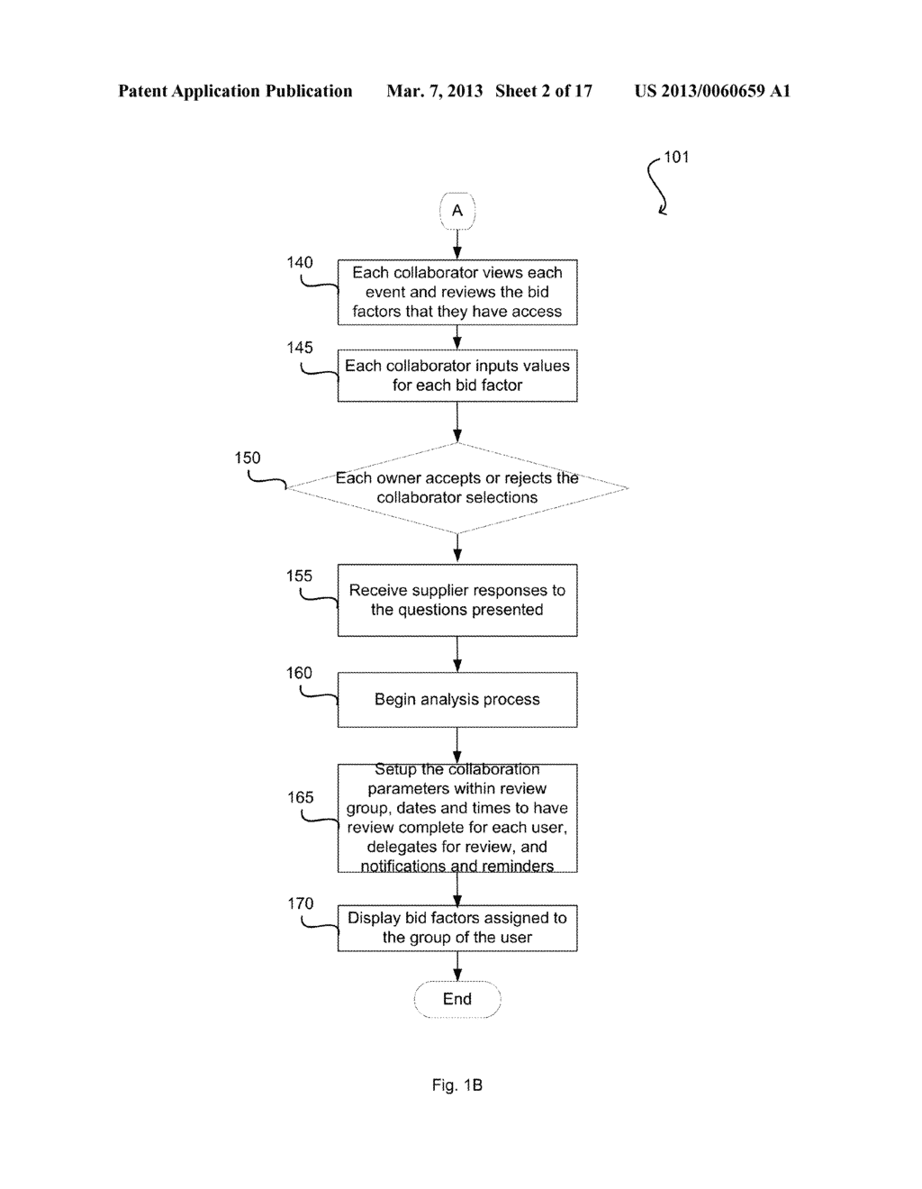 SYSTEM AND METHOD FOR SPLITTING COLLABORATION ON EVENT METRICS FOR A     SUPPLIER TO RESPOND TO BASED ON FUNCTIONAL ROLE - diagram, schematic, and image 03