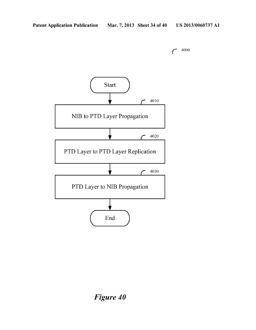SECONDARY STORAGE ARCHITECTURE FOR A NETWORK CONTROL SYSTEM THAT UTILIZES     A PRIMARY NETWORK INFORMATION BASE - diagram, schematic, and image 35