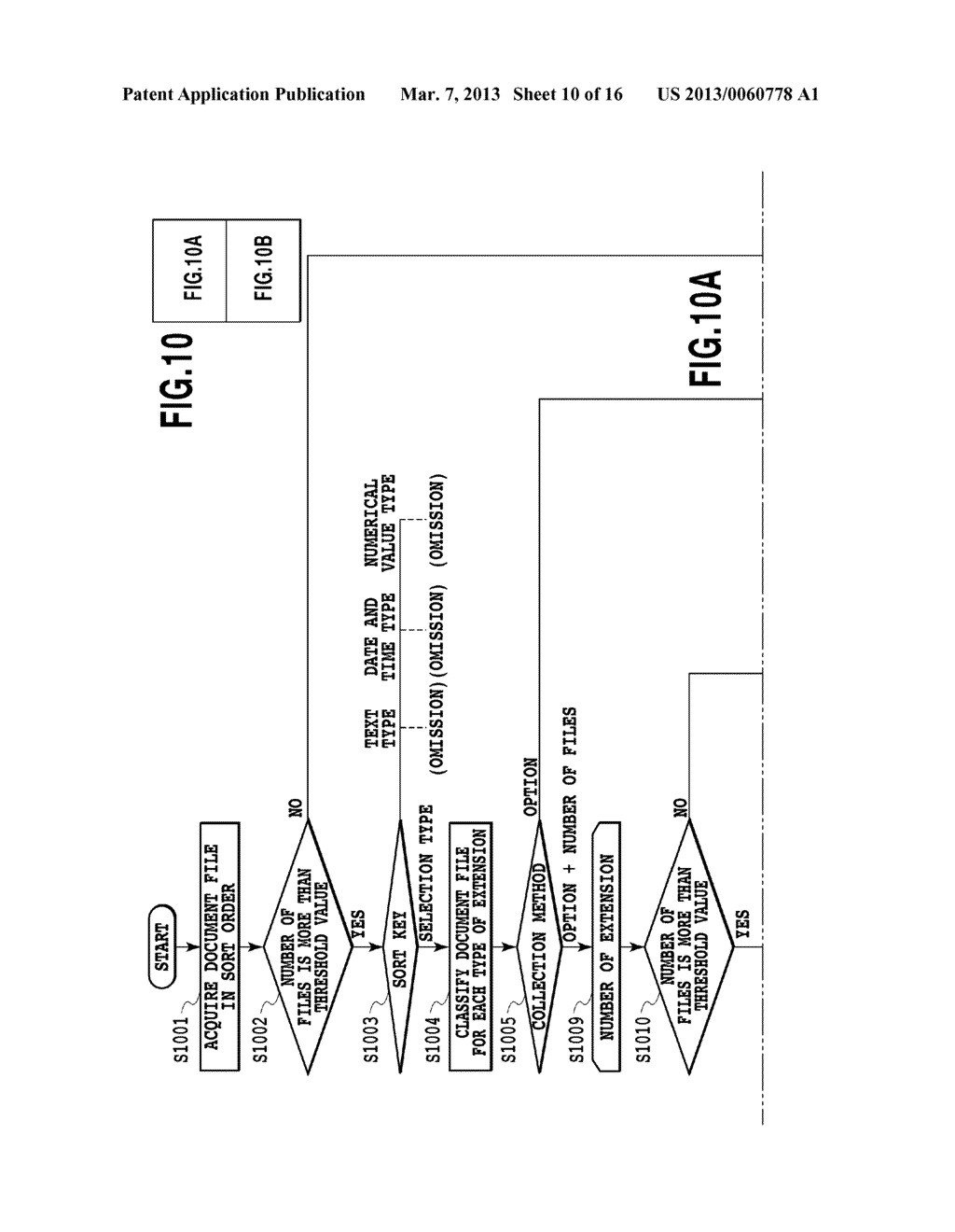 DEVICE, METHOD, AND PROGRAM FOR DISPLAYING DOCUMENT LIST - diagram, schematic, and image 11