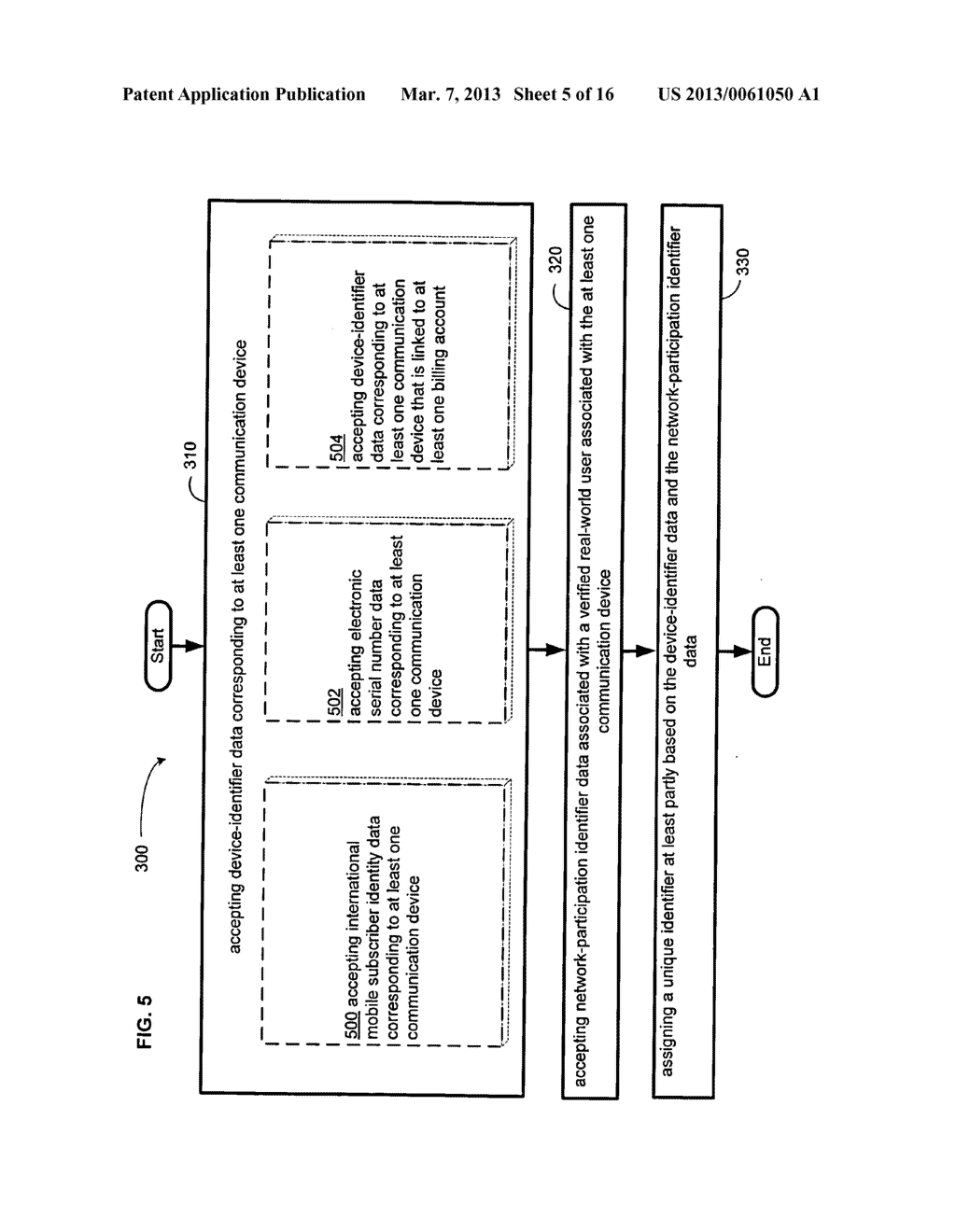 Computational systems and methods for linking users of devices - diagram, schematic, and image 06