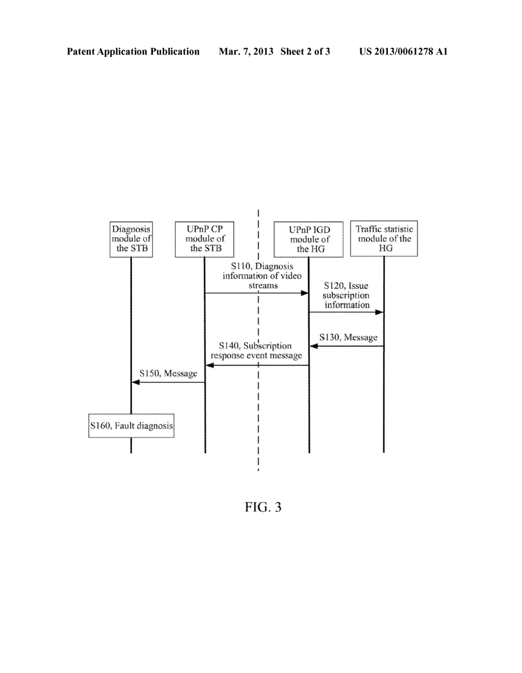 Method and System for Implementing Interaction between Set-Top Box (STB)     and Home Gateway - diagram, schematic, and image 03