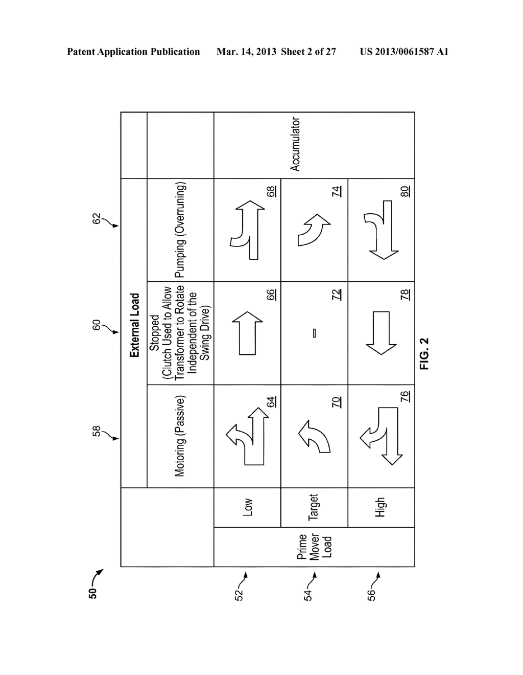 SYSTEM AND METHOD FOR RECOVERING ENERGY AND LEVELING HYDRAULIC SYSTEM     LOADS - diagram, schematic, and image 03