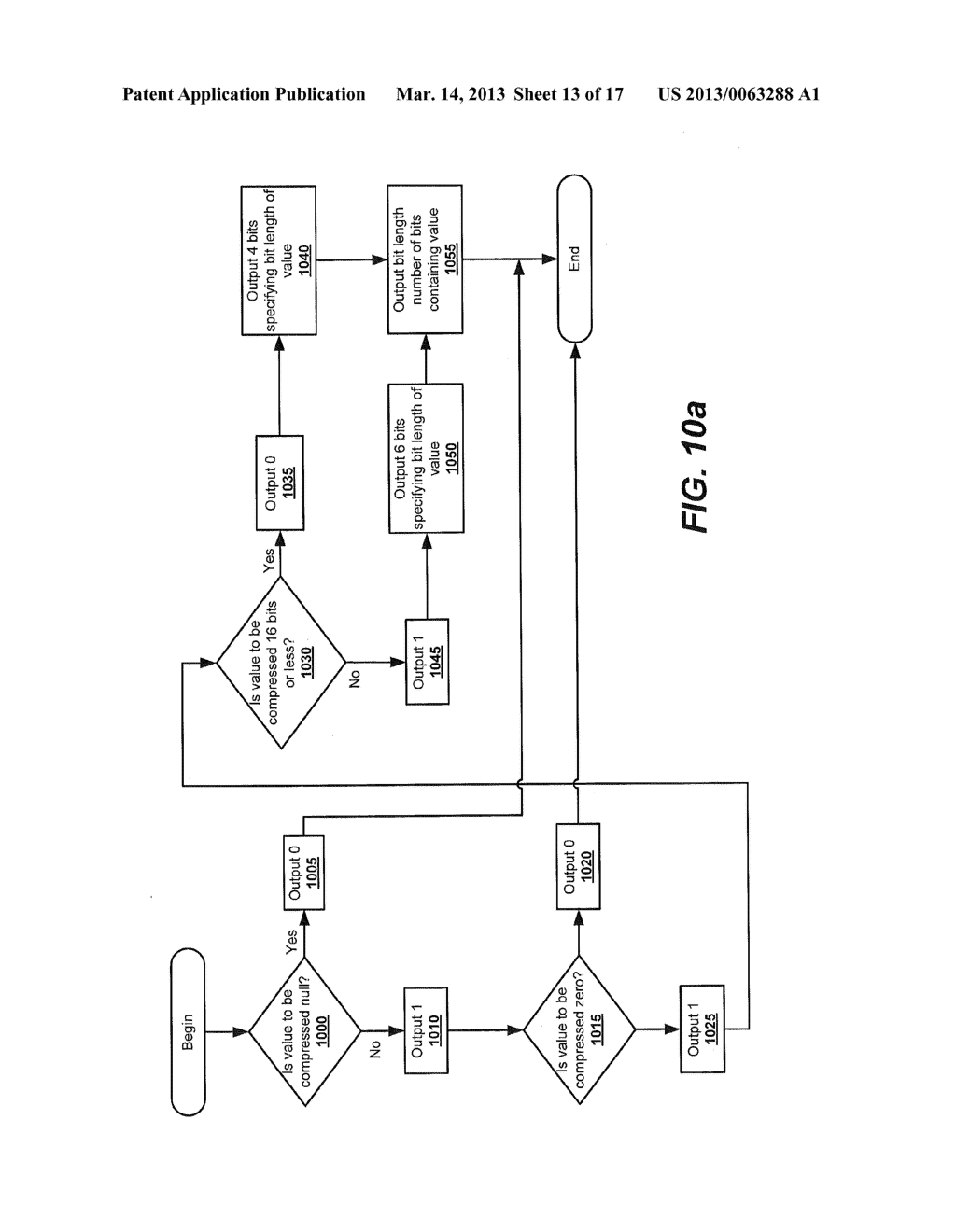 METHODS AND COMPUTER PROGRAM PRODUCTS FOR PROVIDING A COMPRESSED CIRCULAR     BUFFER FOR EFFICIENT STORAGE OF NETWORK PERFORMANCE DATA - diagram, schematic, and image 14