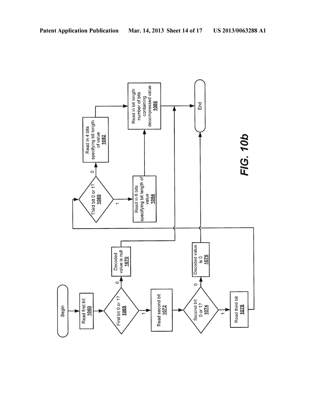 METHODS AND COMPUTER PROGRAM PRODUCTS FOR PROVIDING A COMPRESSED CIRCULAR     BUFFER FOR EFFICIENT STORAGE OF NETWORK PERFORMANCE DATA - diagram, schematic, and image 15