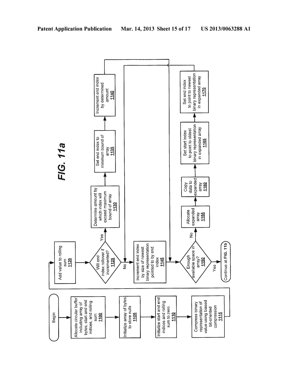 METHODS AND COMPUTER PROGRAM PRODUCTS FOR PROVIDING A COMPRESSED CIRCULAR     BUFFER FOR EFFICIENT STORAGE OF NETWORK PERFORMANCE DATA - diagram, schematic, and image 16