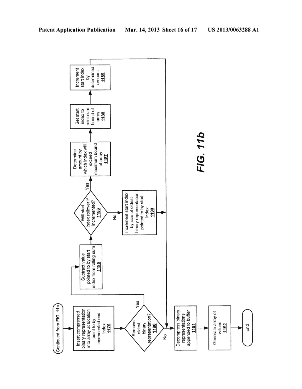 METHODS AND COMPUTER PROGRAM PRODUCTS FOR PROVIDING A COMPRESSED CIRCULAR     BUFFER FOR EFFICIENT STORAGE OF NETWORK PERFORMANCE DATA - diagram, schematic, and image 17