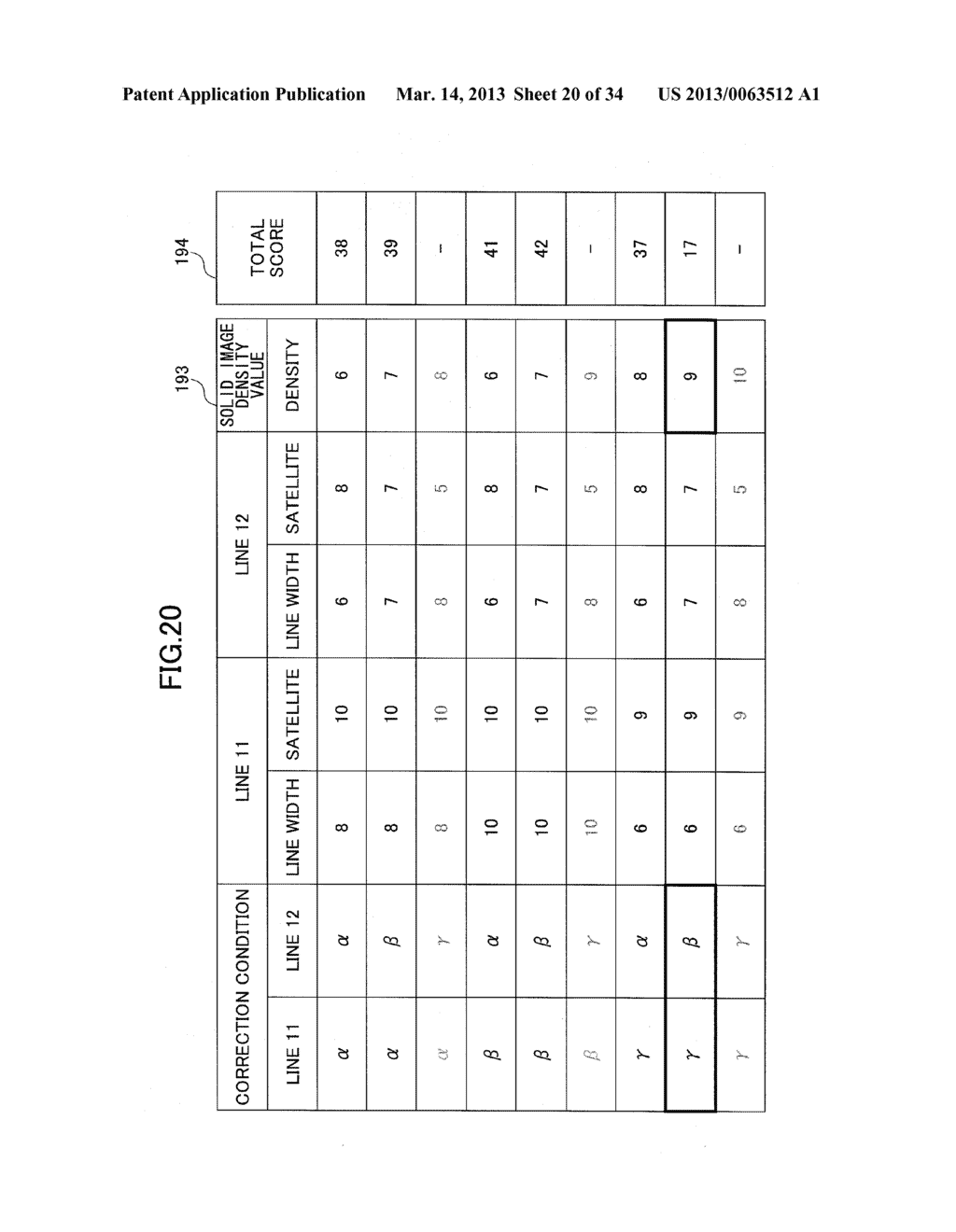 IMAGE FORMING APPARATUS, IMAGE CORRECTION METHOD, AND NON-TRANSITORY     COMPUTER READABLE RECORDING MEDIUM STORING IMAGE CORRECTION PROGRAM - diagram, schematic, and image 21